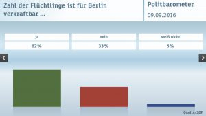 flu%cc%88chtlinge